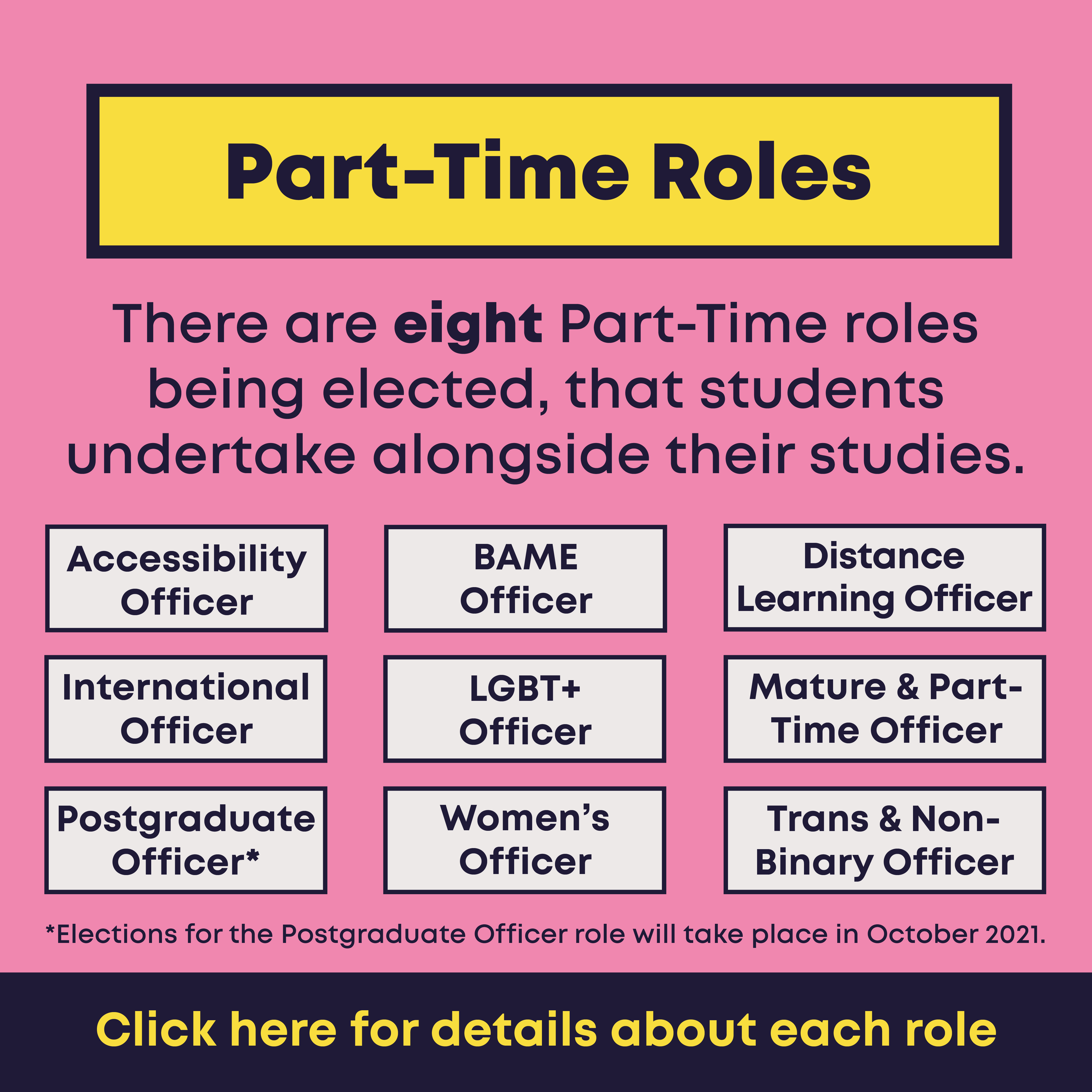 There are eight Part-time roles being elected, that students undertake alongside their studies, click here for details about each role